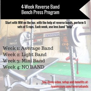4-Week Reverse Band Bench Press Program